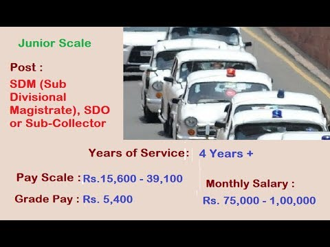 IAS Officers Monthly Salary & Perks