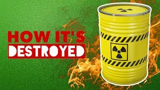 Nuclear Waste - HOW IT