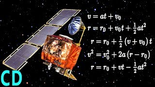 How Did NASA Lose a Mars Space Probe Because of Maths?
