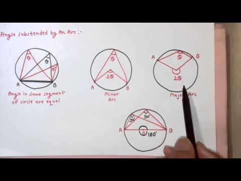 SSC CGL Geometry Part20
