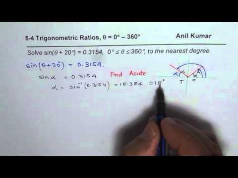 Solve for equation with sinusoidal phase shift function