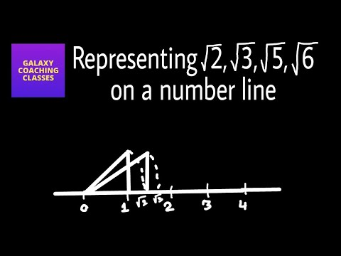Represent root 2, root 3, root 5  and root 6 on a number line