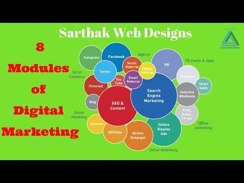 Learn Digital Marketing , How to make your website visible in days