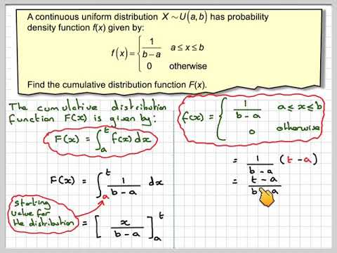 The cumulative distribution function for the continuous uniform distribution