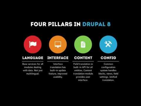 DrupalCon Dublin 2016: Drupal 8's Multilingual APIs: Building for the Entire World