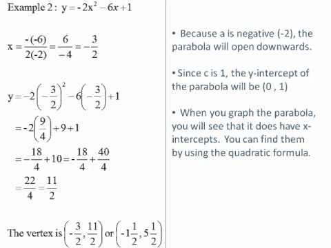 Algebra Man - Vertex