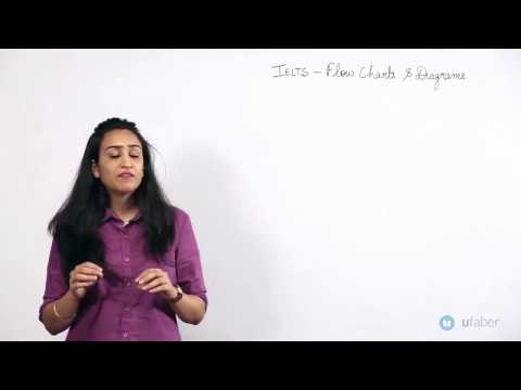 How to read Flow charts and Diagrams in reading task 2- Reading - IELTS Exam