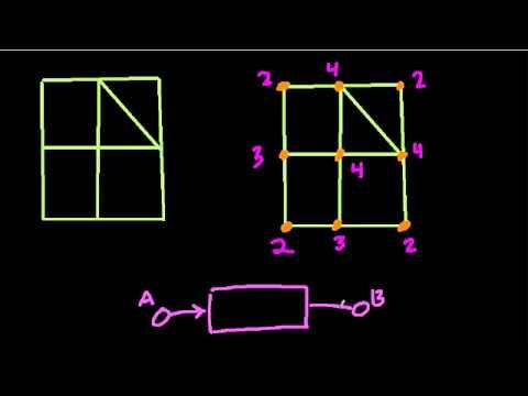 Single Line Graph - Example 2