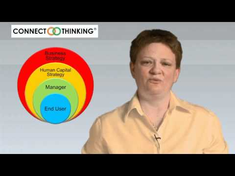 Defining E-Learning Project Objectives