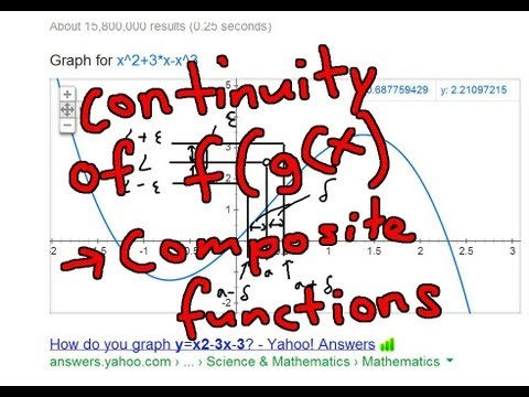 Continuity of Composite Functions + Examples