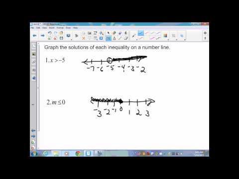 sec2 8 Pre Algebra Inequalities and Their Graphs