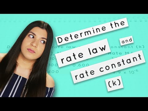 How to Find the Rate Law and Rate Constant (k)