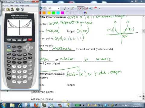 Polynomial Functions   Power Functions
