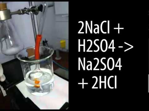 Preparation of Hydrogen Chloride and its dissolving in Water