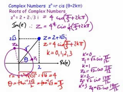 Using De Moivre's theorem to find roots of complex numbers