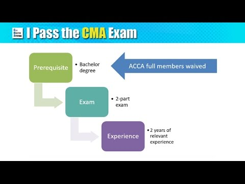 ACCA CMA Exemption: the Details