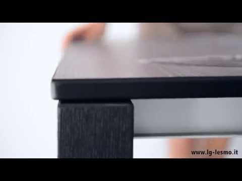Extending Console Tables
