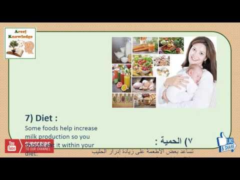 Factors affecting breastfeed - العوامل المؤثرة على الرضاعة الطبيعية