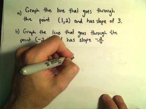 Graphing a Line Using a Point and Slope