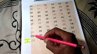 Kalyan Matka panel trick first time on YouTube - your choice Matka
