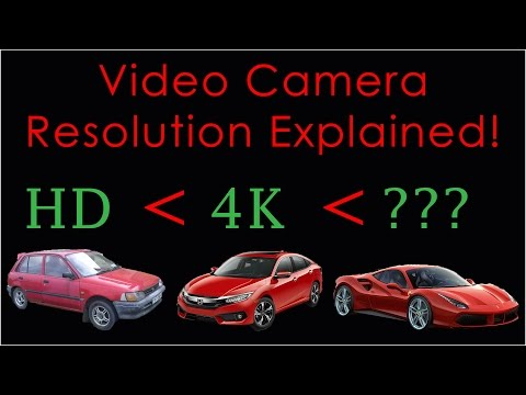 Camera Basics! What is 4k? Camera Resolution Explained!