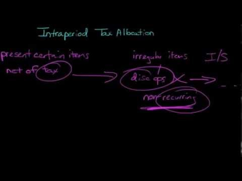 Intraperiod Tax Allocation (Financial Accounting)