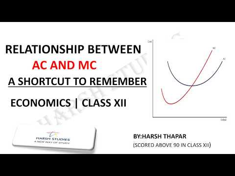 Relationship between Average Cost and Marginal Cost | Shortcut to Remember | Economics Class XII.