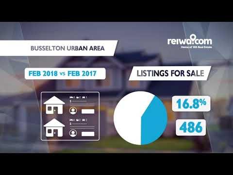 Busselton property market update