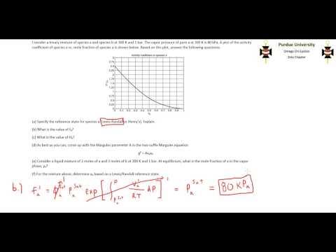 Thermodynamics: Liquid Phase Fugacity of a Binary Mixture