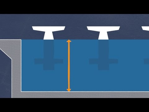 What makes an Olympic swimming pool'fast'?