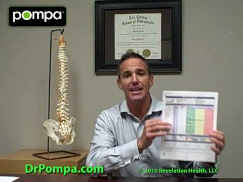 ADD Testing and ADHD Testing - Dr. Dan Pompa