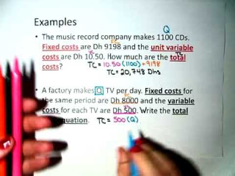 Total Cost Equation