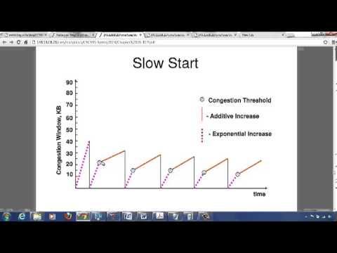 Additive Increase Multiplicative Decrease and Slow Start