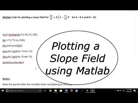 Slope Field in Desmos and Matlab