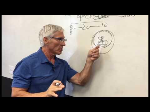 Science Made Easy: Explaining NAD+