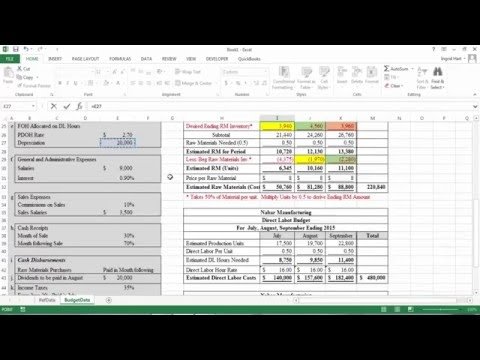 Preparing a Master Budget