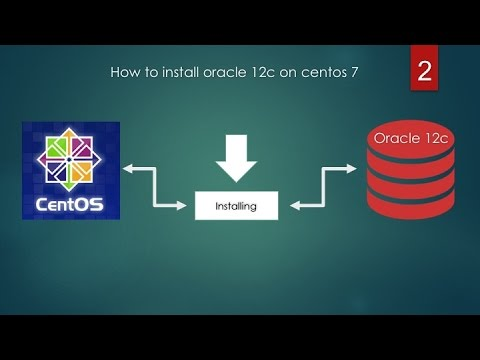 Install oracle 12c on Centos 7 - How to install Oracle 12c on CentOS 7 -  Part 2 END