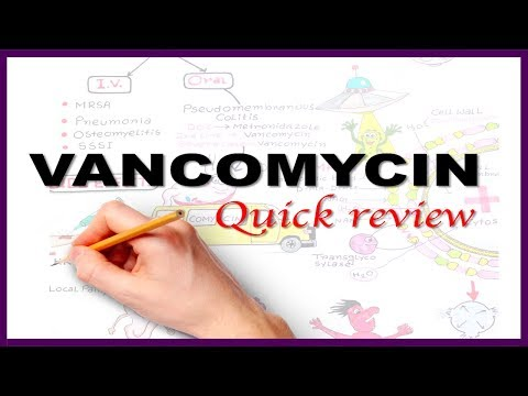 VANCOMYCIN Quick Review with Mnemonic
