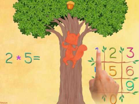 Times tables for Kids - Android
