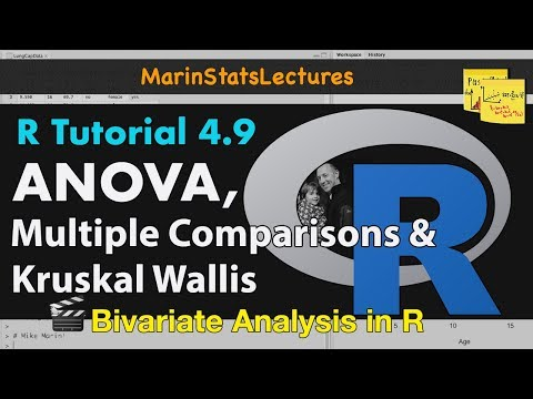 Analysis of Variance (ANOVA) and Multiple Comparisons in R (R Tutorial 4.6)