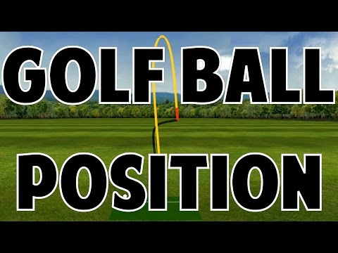 Golf Ball Position Tips For Fade and Draw