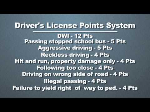 North Carolina's Driver's License Points System