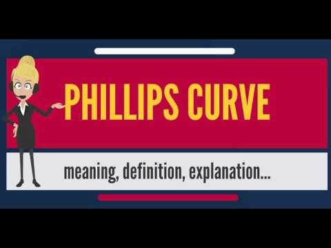 What is PHILLIPS CURVE? What does PHILLIPS CURVE mean? PHILLIPS CURVE meaning & explanation
