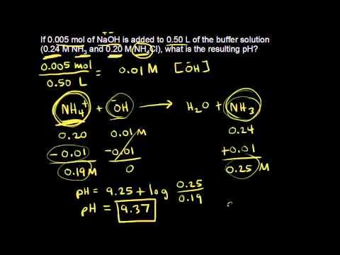 Buffer solution pH calculations | Chemistry | Khan Academy