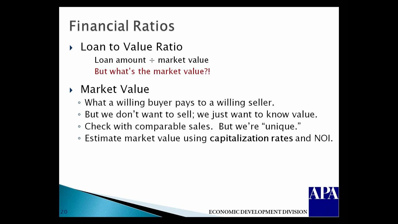 Real Estate Finance from Simple to Complex