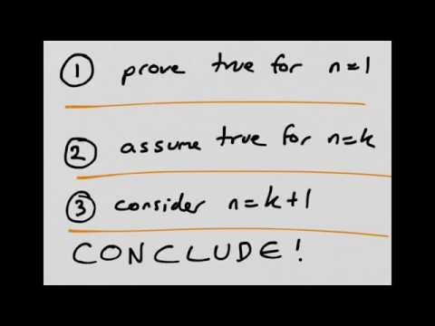 How to: Prove by Induction - an overview of how the proof works