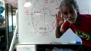Theology Explained, with Sun & Moon Group, part five of 7