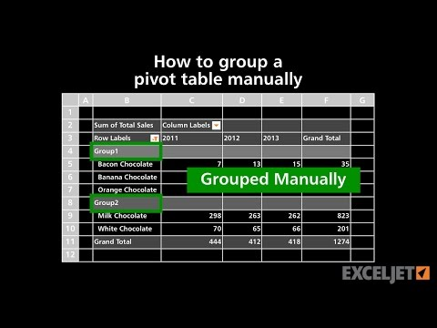 How to group a pivot table manually