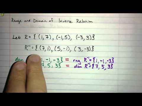 1.2.4 - Range and Domain of Inverse Relation