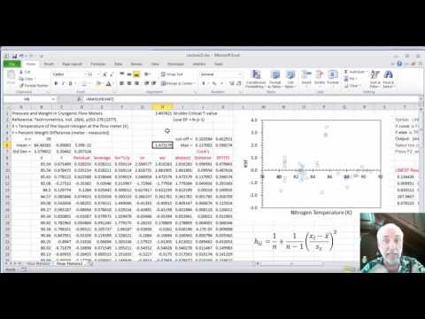 Lecture23 (Data2Decision) Leverage and Influence in Excel and R